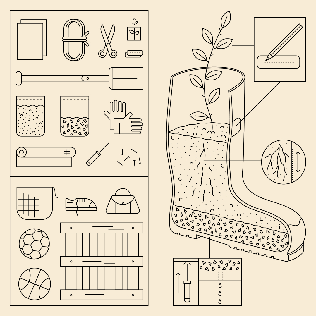 A line drawing of the items needed to create a plant pot inside a wellington boot.