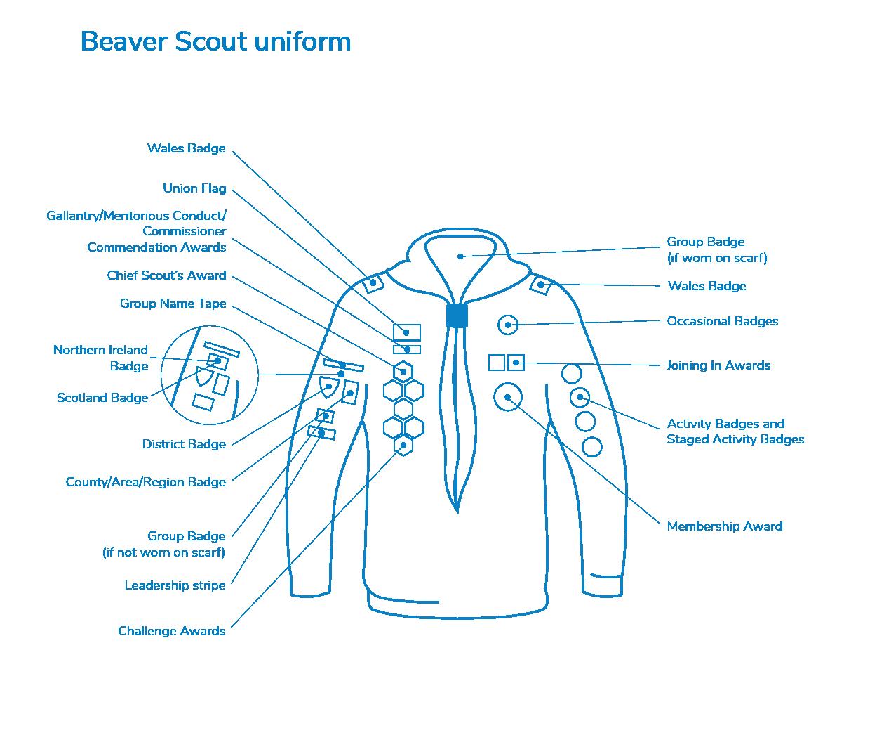 Beaver Scout uniform badge placement