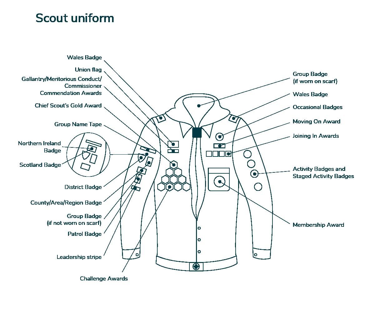 Scouts uniform badge placement