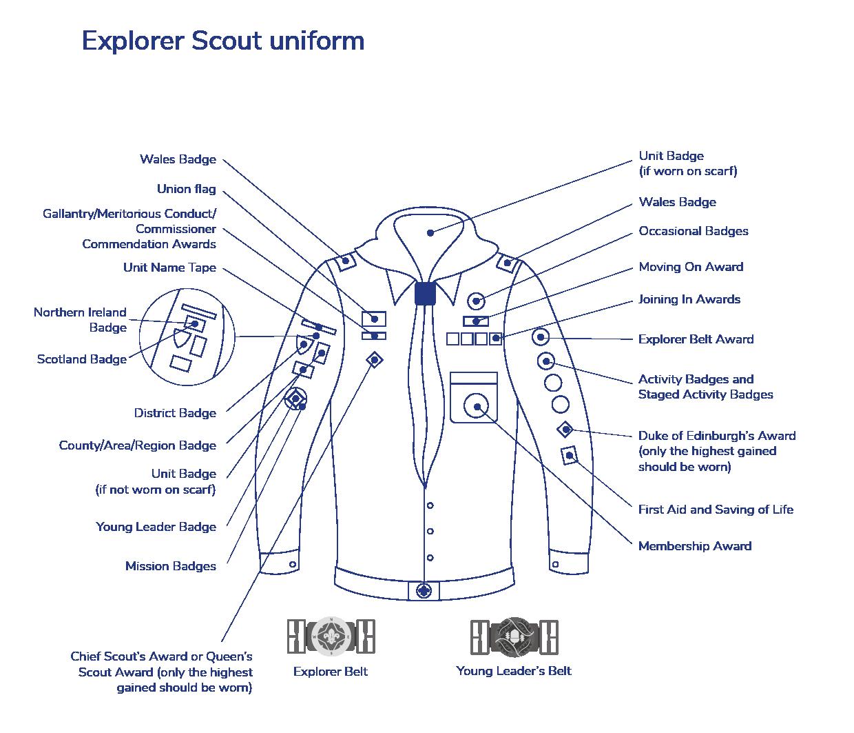 Explorer Scout uniform badge placement