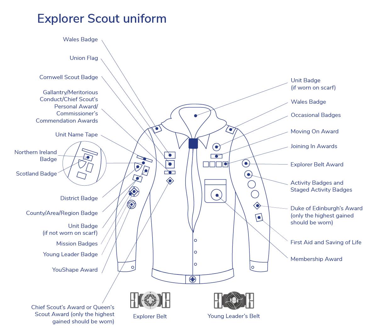 Explorer Uniform badge placement