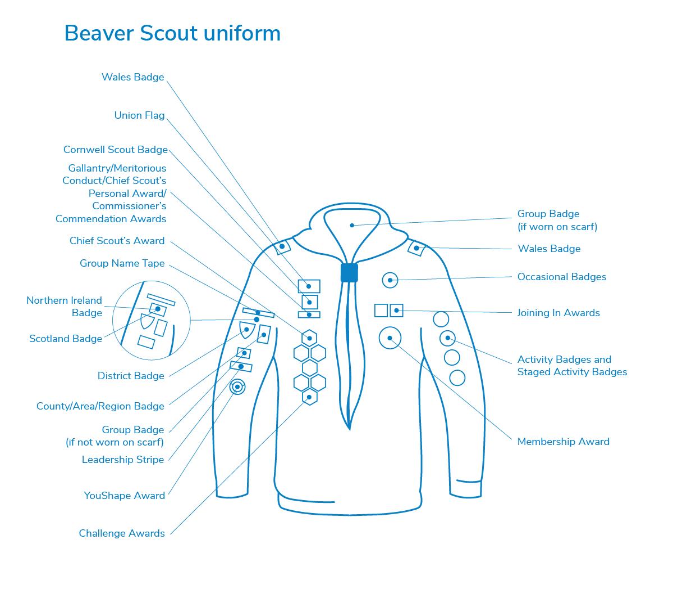 Beaver uniform badge placement