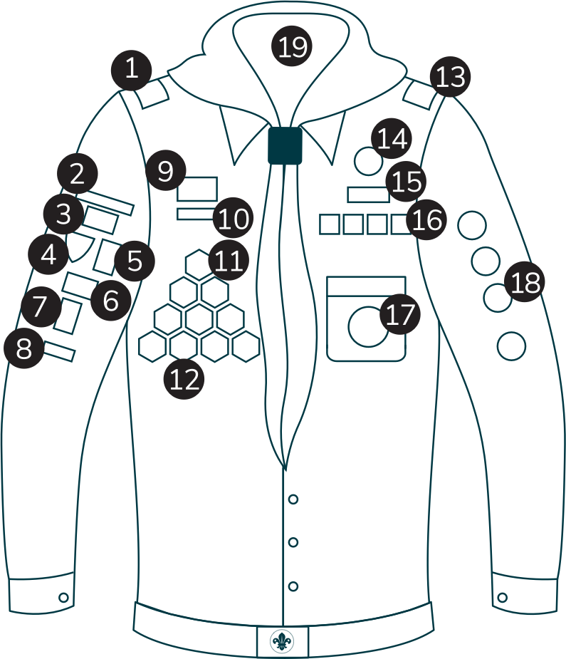 Scouts uniform diagram