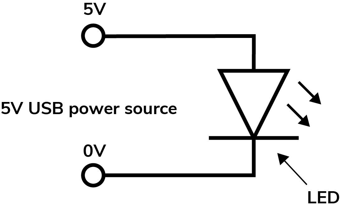 A circuit diagram featuring a 5V colour changing LEF and a LED.