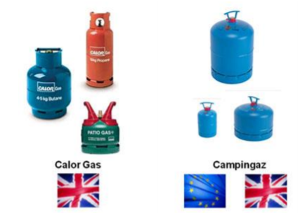 Image of types of cylinders